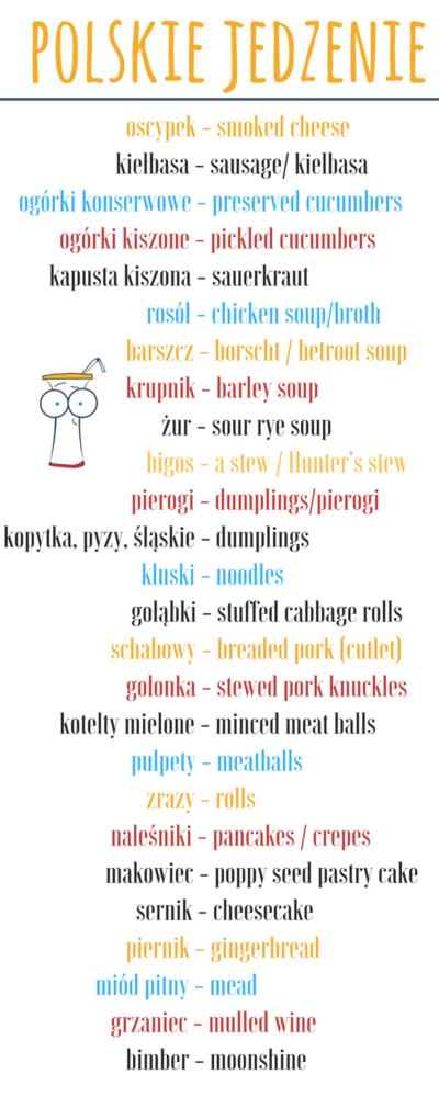 polskie-jedzenie